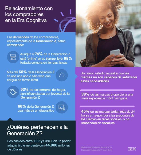MSC Noticias - IBM-Infografía_GenZ Proa Com Tecnología