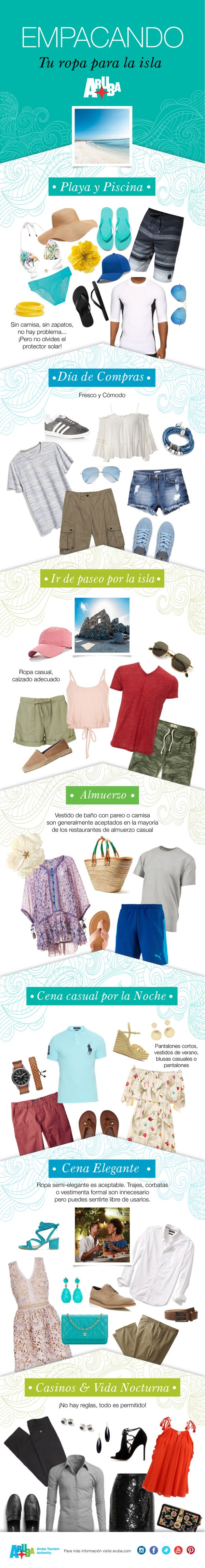 MSC Noticias - INFOGRAPHICS-19-Packing-Time-SPA-MAR17 Moda Proa Com