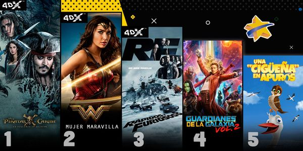 MSC Noticias - CINEX_TOP5_PiratasdelCaribe2 Cine Cinex Com