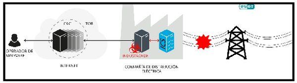 MSC Noticias - eset-virus Comstat Rowland Tecnología