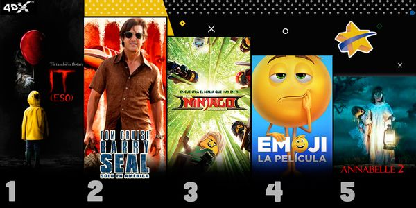 MSC Noticias - CINEX_TOP5_IT3raSemana Cine Cinex Com