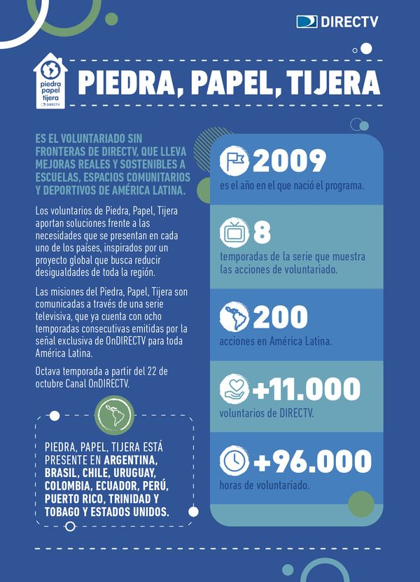 MSC Noticias - Infografia_PiedraPapelTijera-8 RSE The Media Office