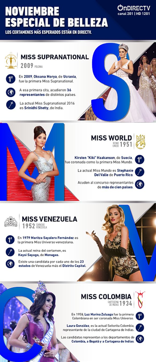 MSC Noticias - Especial-de-Belleza The Media Office TV-Series